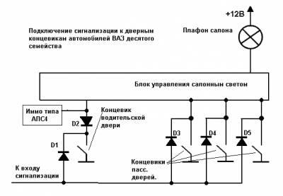 Схема концевиков 2114